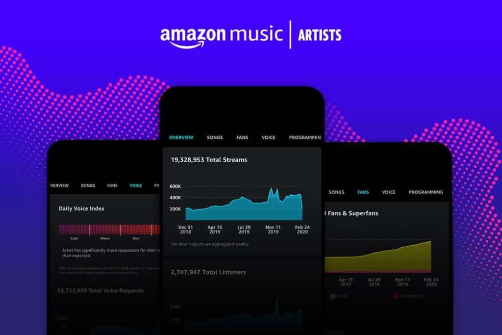 https://konektamusic.com/wp-content/uploads/2021/08/Amazon-Music-For-Artists-1024x683-1.jpg